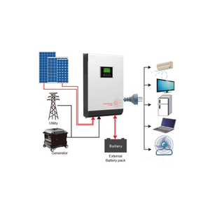 Solar Home System 3KW-10KW